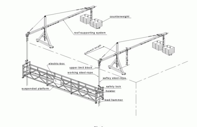ZLP630 Electric Suspended Platform